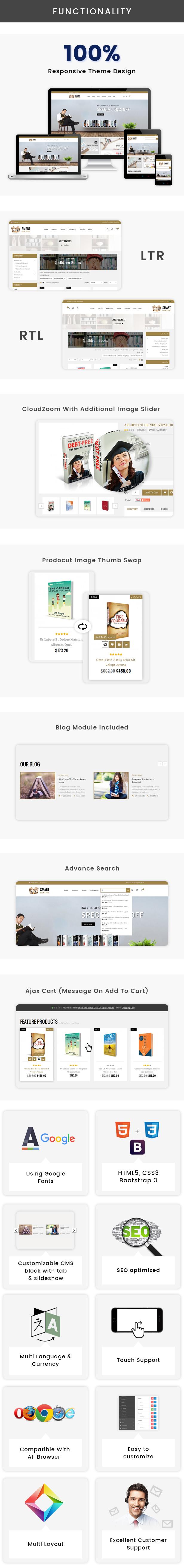 featured list